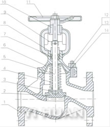 Bellow seal stop valve acc. to DIN general drawing